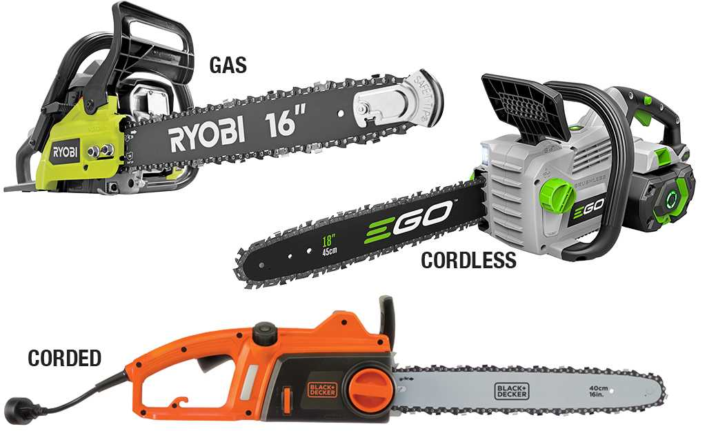 Chainsaw Types – Ultimate Buying Guide & Safety Tips
