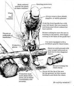 Safety When Operating a Chainsaw